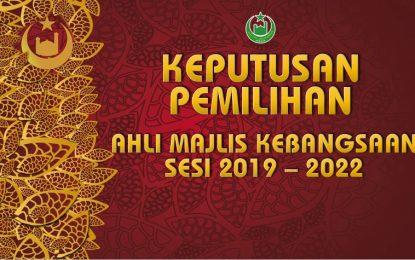 Keputusan Pemilihan Ahli Majlis Kebangsaan Sesi 2019 – 2022