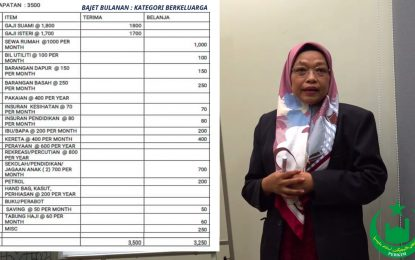 Do It Family: Siri 5 – Perancangan Bajet Bulanan : YBhg Pen. Prof Dr Nurliza Haslin Muslim